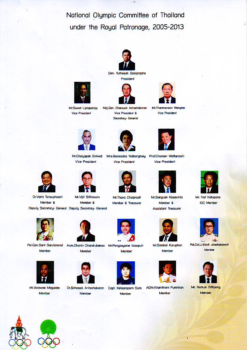 National Olympic Committee of Thailand